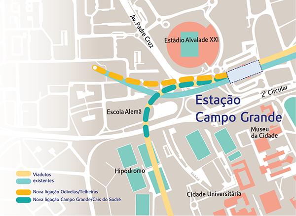 Integração dos viadutos do Campo Grande